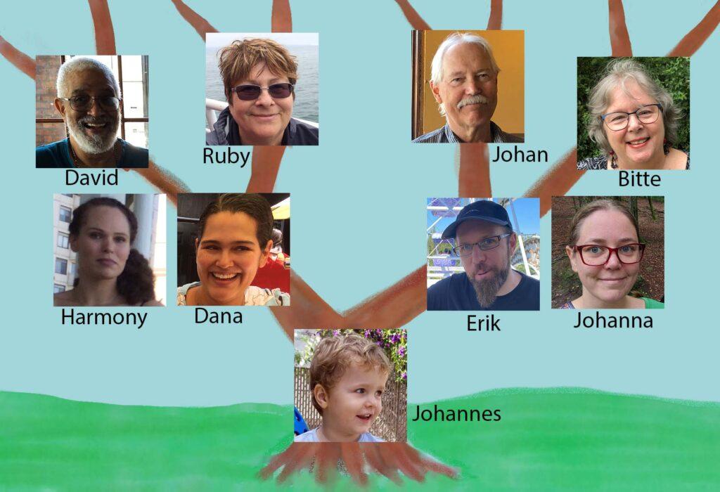 Johannes' family tree